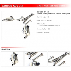Ajun 3.3T-GDI Dual Variable Exhaust System